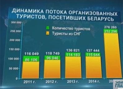 Открытые двери  Адчыненыя дзверы  Decree on establishing visa-free entry to Belarus makes headlines