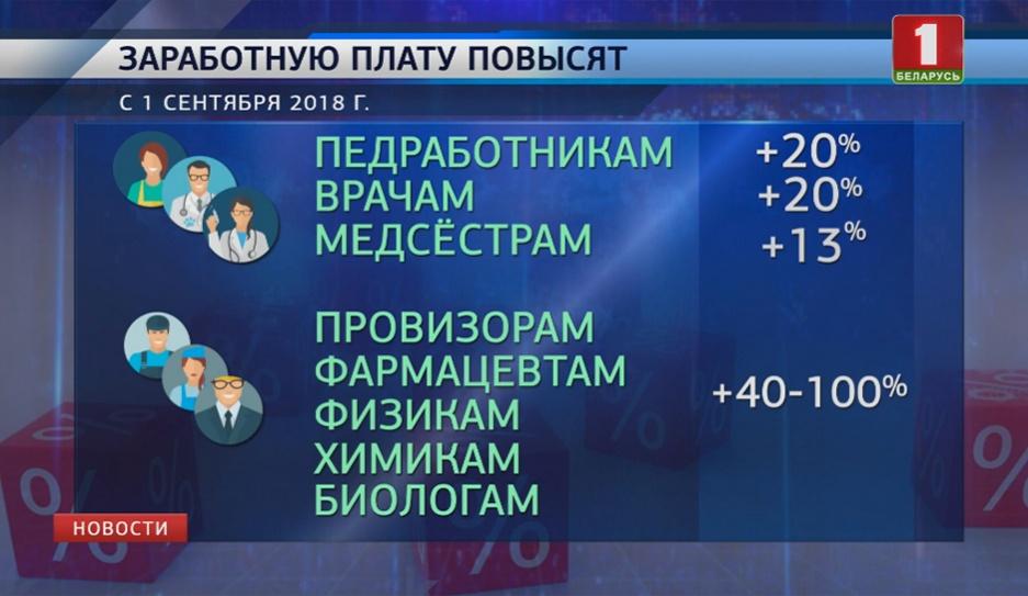 В Беларуси с сегодняшнего дня вырастут зарплаты У Беларусі з сённяшняга дня вырастуць зарплаты