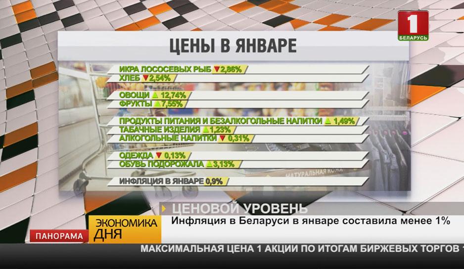 Белорусы стали больше тратить