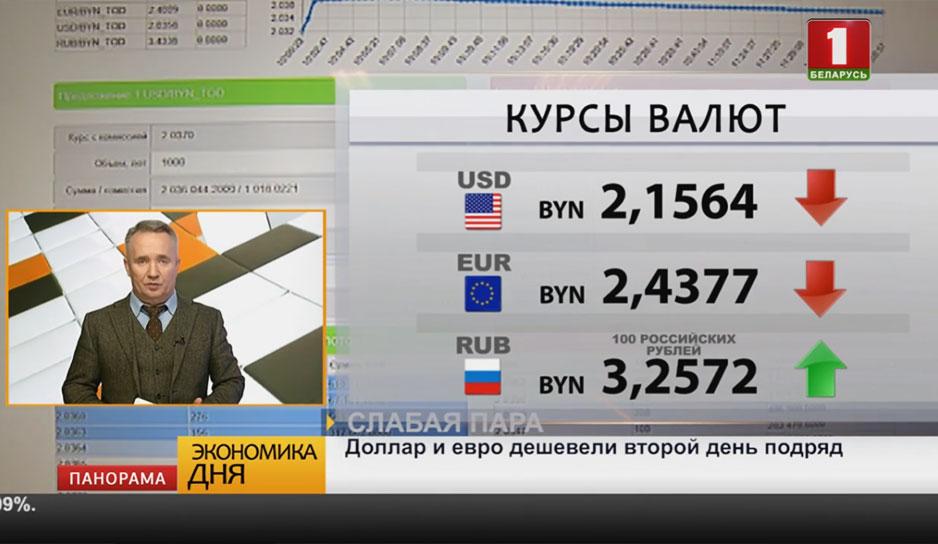 Рубль второй день укрепляется к валютной корзине