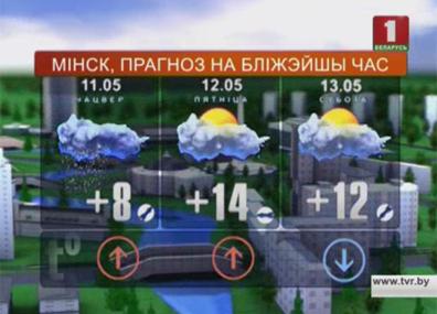 Прогноз погоды на 11 мая Прагноз надвор'я на 11 мая