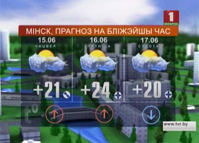 Прогноз погоды на 15 июня  Прагноз надвор'я на 15 чэрвеня