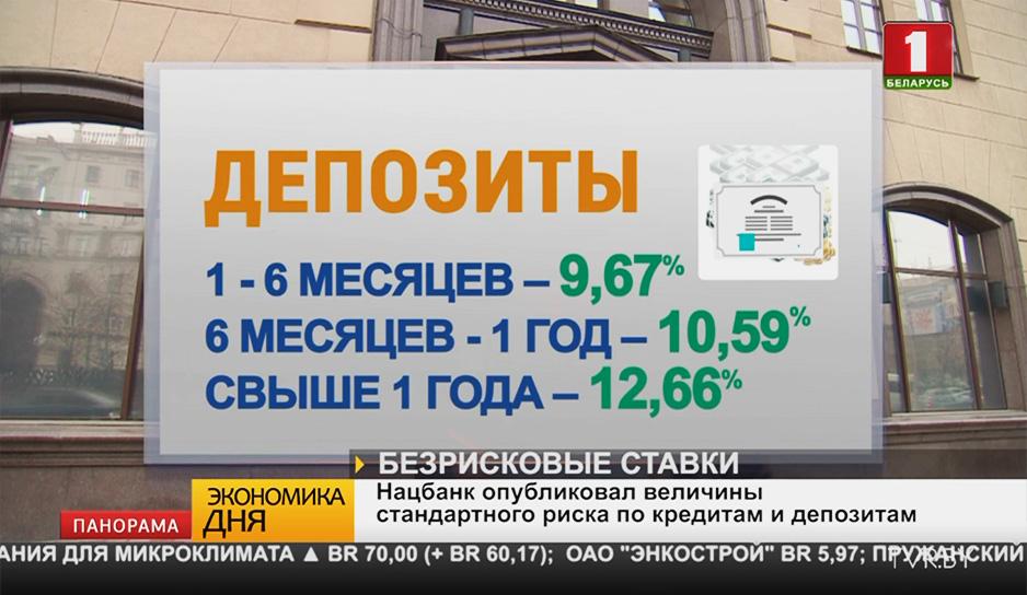 Проблемные предприятия до 1 мая представят стратегии развития в Минпром