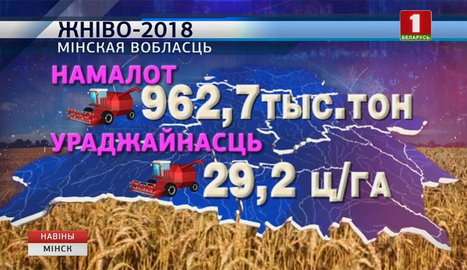 Минская область приближается к  первому миллиону тонн зерна Мінская вобласць набліжаецца да  першага мільёна тон збожжа