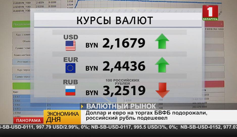 Белорусы четвертый месяц увеличивают рублевые вклады, в январе рекордный приток