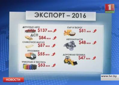 Приоритеты работы белорусской  экономики  в 2017 Прыярытэты працы беларускай  эканомікі  ў 2017 Priorities of Belarusian economy in 2017