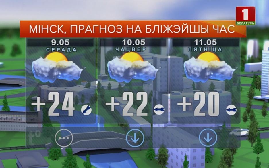 Прогноз погоды на 9 мая Прагноз надвор'я на 9 мая