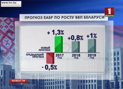 Белорусская экономика уже в этом году выйдет на уверенную траекторию роста Беларуская эканоміка ўжо сёлета выйдзе на ўпэўненую траекторыю росту Belarus' economy to enter steady growth trajectory this year