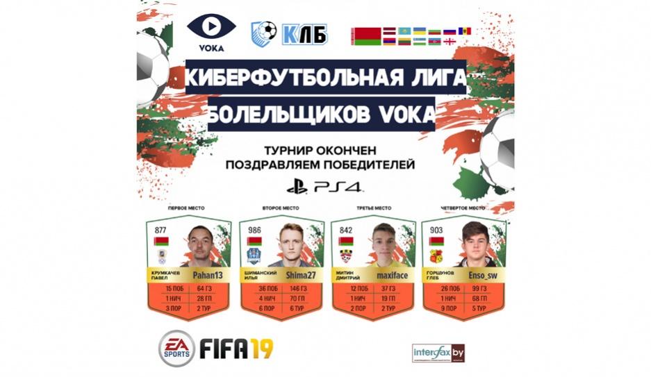 Объявлены победители турнира по киберфутболу