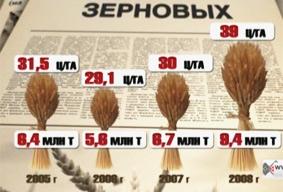 """""""Беларусь XXI"""". Восьмая серия"""