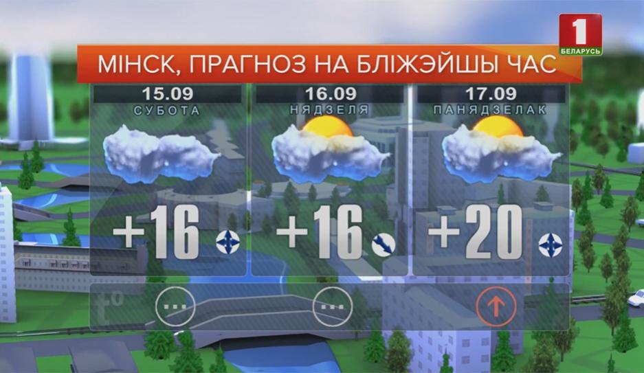 Прогноз погоды на 15 сентября Прагноз надвор'я на 15 верасня