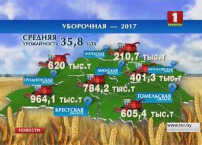 Белорусские аграрии убрали 46% площадей Беларускія аграрыі ўбралі 46% плошчаў Belarusian agrarians harvest 46 percent of area