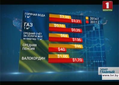 Украина. Три года реформ Украіна. Тры гады рэформ