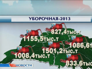 6 420 000 тонн зерна на сегодня намолотили белорусские аграрии 6 420 000 тон збожжа на сёння намалацілі беларускія аграрыі Belarusian farmers harvest 6.42 m  tons of grain