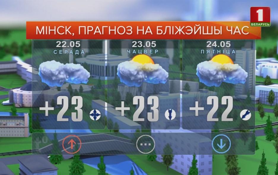 Прогноз погоды на 23 мая Прагноз надвор'я на 23 мая