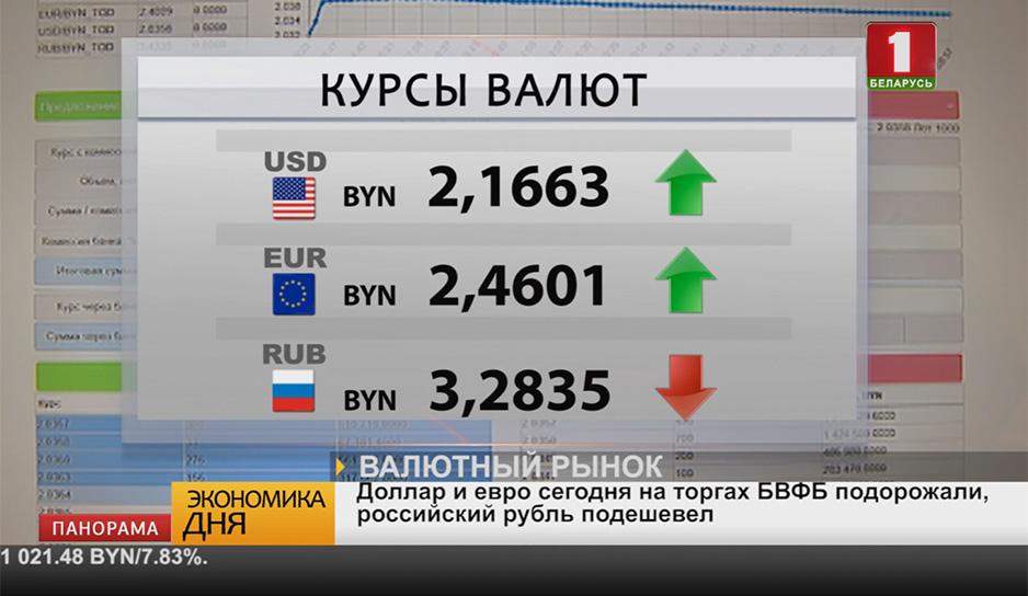До конца года введут в эксплуатацию вторую взлётно-посадочную полосу в Национальном аэропорту «Минск»