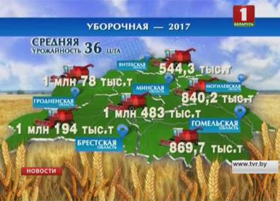 Шесть миллионов тонн зерна Шэсць мільёнаў тон збожжа Grain harvest reaches six million tons