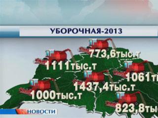 Белорусским аграриям осталось убрать 16% площадей Беларускім аграрыям засталося ўбраць 16% плошчаў Only 16% of the Belarusian croplands still not harvested