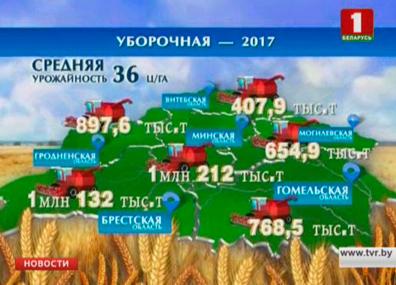 Белорусские аграрии выходят на финишную прямую Беларускія аграрыі выходзяць на фінішную прамую Belarusian agrarians wrap up harvesting