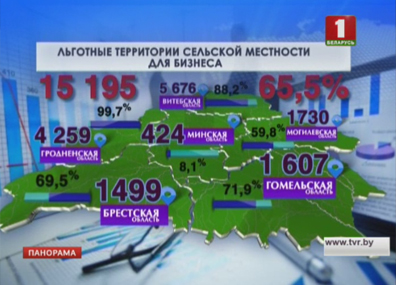 Белорусские регионы выбрали территории с льготными условиями работы для бизнеса  Беларускія рэгіёны выбралі тэрыторыі з ільготнымі ўмовамі працы для бізнесу