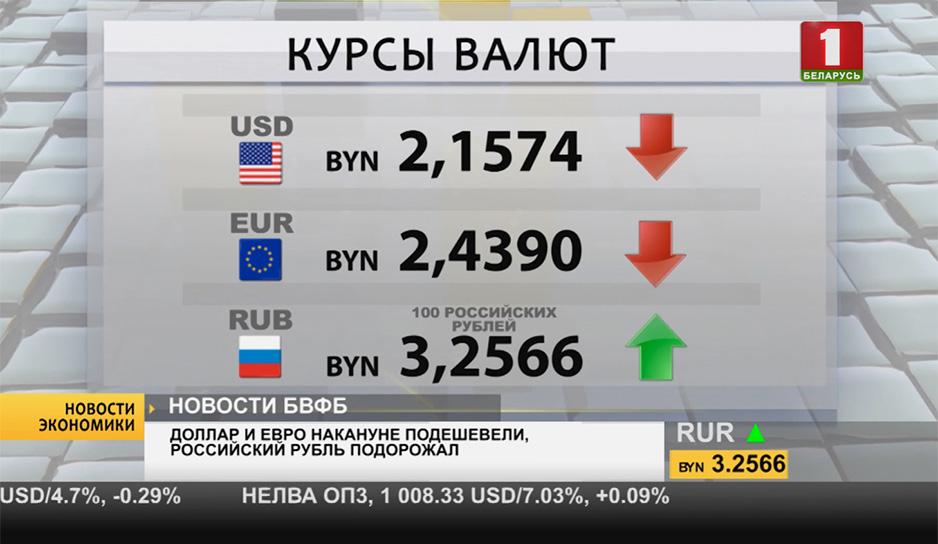 В 2018 году «Белгоспищепром» вышел на 7 новых рынков