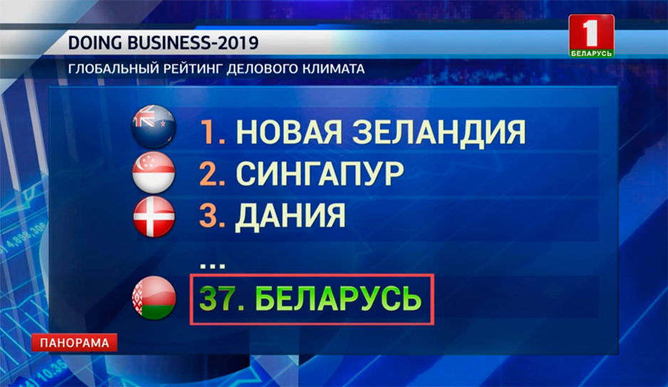 Беларусь в рейтинге Doing Business