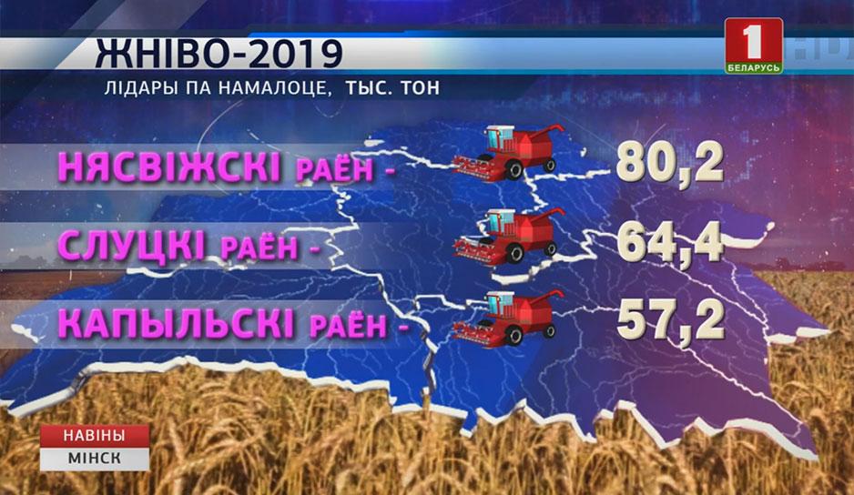 Аграрии Минской области намолотили более 600 тысяч тонн зерна.jpg