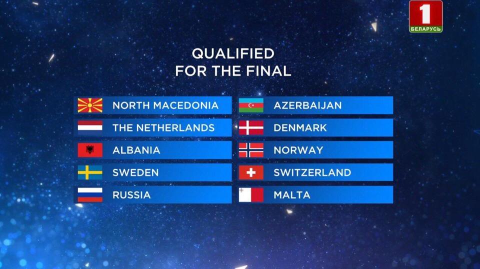 Итоги второго полуфинала