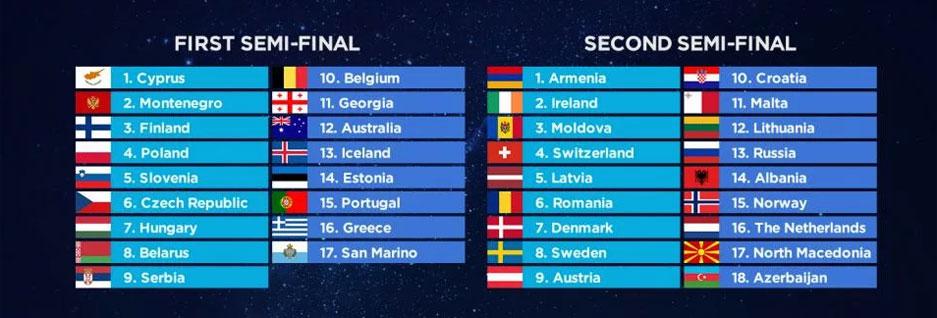 Порядок выступления на Евровидении 2019