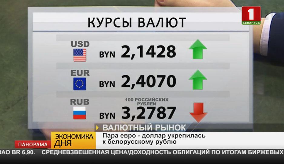 Пара евро - доллар укрепилась к белорусскому рублю