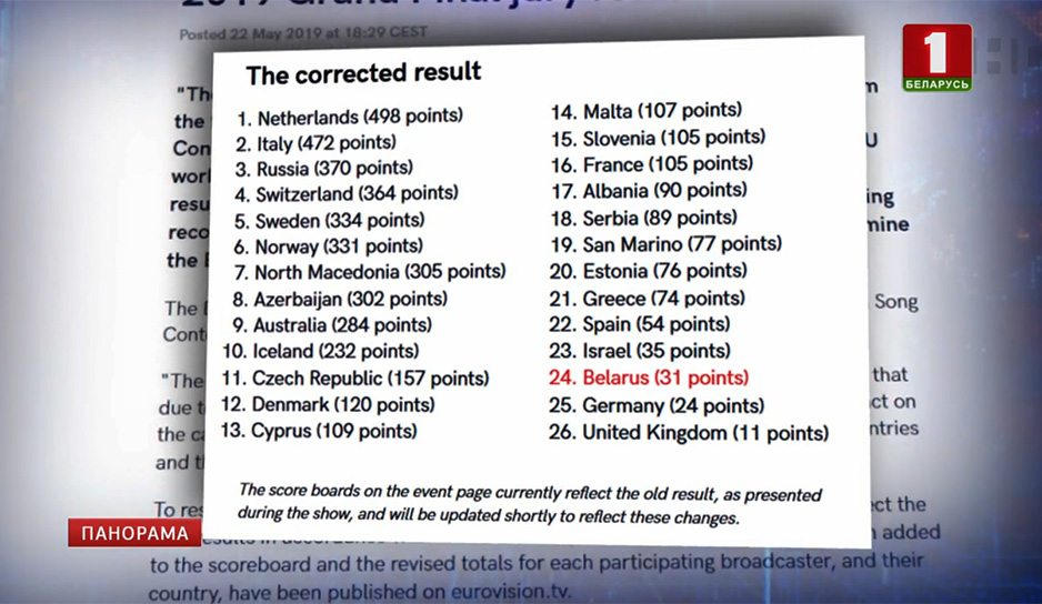 Results of Eurovision revised