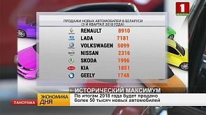 В Беларуси рекордные продажи новых автомобилей