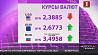 Курсы валют на 4 июня. Рубль незначительно ослаб к доллару и окреп к евро