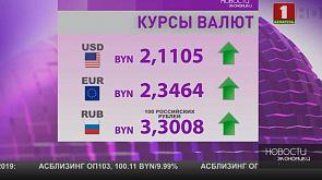 IT-аудит пройдет в девяти банках Беларуси