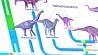 Аргентинские палеонтологи обнаружили окаменевшие останки динозавра Аргенцінскія палеантолагі знайшлі акамянелыя астанкі дыназаўра