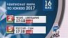 Чемпионат мира по хоккею - 2017. Расписание трансляций на 16 мая
