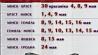 Белорусская железная дорога запускает дополнительные поезда на популярных направлениях Беларуская чыгунка запускае дадатковыя цягнікі на папулярных напрамках