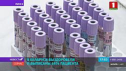 В Беларуси зарегистрировано 24 873 человека с подтвержденным диагнозом COVID-19 У Беларусі зарэгістравана 24 873 чалавекі з пацверджаным дыягназам COVID-19