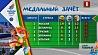 Промежуточные результаты II Европейских игр У агульным медальным заліку II Еўрапейскіх гульняў на самыя высокія месцы прэтэндуе каманда з Расіі Interim results of  II European Games