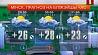Прогноз погоды на 29 мая Прагноз надвор'я на 29 мая
