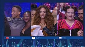 Евровидение 2018. Итоги недели (13.05.2018)