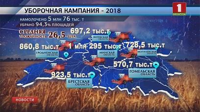 Массовая уборка в Беларуси завершена