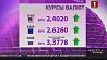 Курсы валют на 27 мая. Рубль незначительно ослаб к доллару
