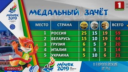 В копилке белорусов 44 медали - 15 золотых, 10 серебряных и 19 бронзовых