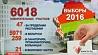 Для голосования на парламентских выборах образовано более 6 тысяч участков Для галасавання на парламенцкіх выбарах створана больш за 6 тысяч участкаў Over 6,000 polling stations set up for Belarus' parliamentary elections