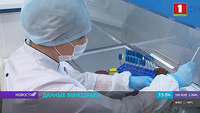 13 тысяч 528 пациентов с подтвержденным COVID-19 уже выздоровели в Беларуси
