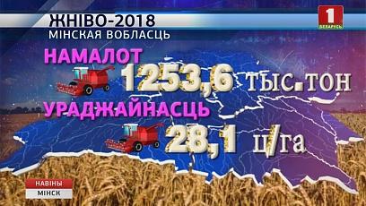 Минская область держит  высокий темп уборочной