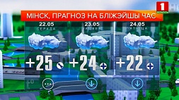 Прогноз погоды на 22 мая  Прагноз надвор'я на 22 мая