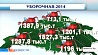 Намолочено уже более 7,5 миллионов тонн зерна Намалочана ўжо больш як 7,5 мільёна тон збожжа