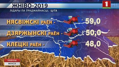 Аграрии Минской области - лидеры по уборке зерна